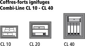 Optimisation de l'intérieur des coffres-forts combi-line