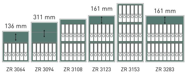 La gamme des coffres-forts Zephir Duo
